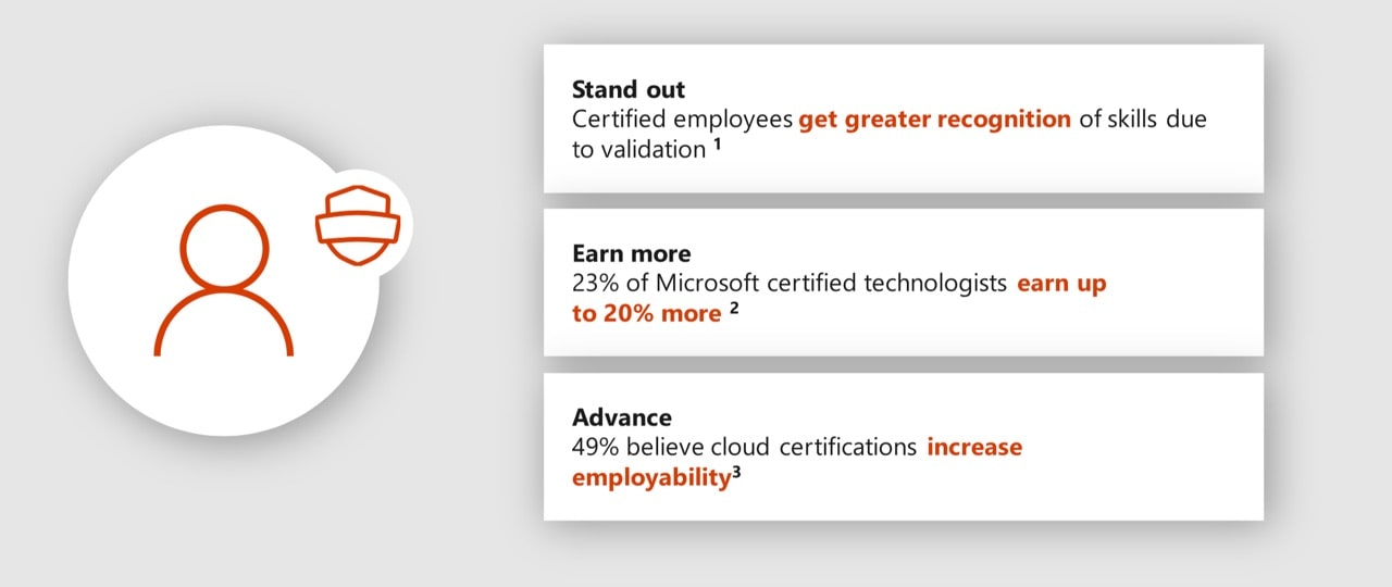 Microsoft Certification Benefits