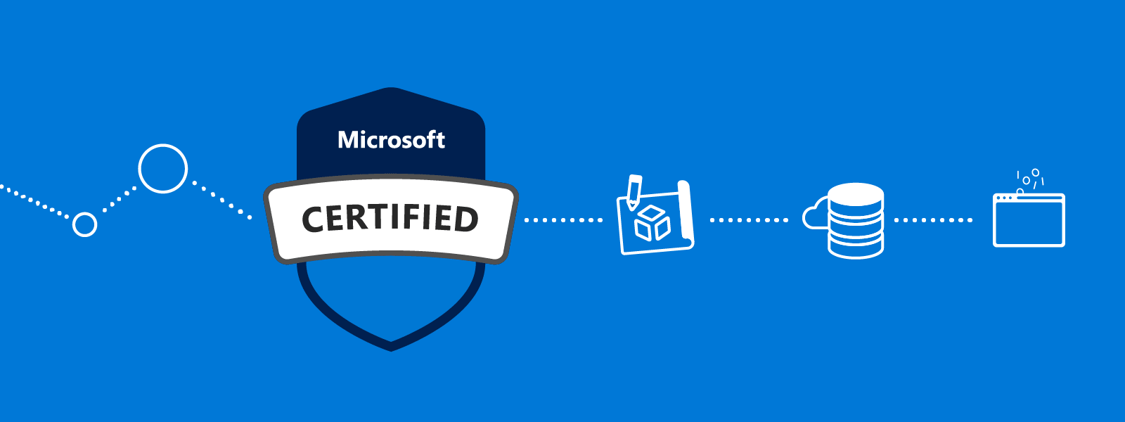 Microsoft Role Based Certifications