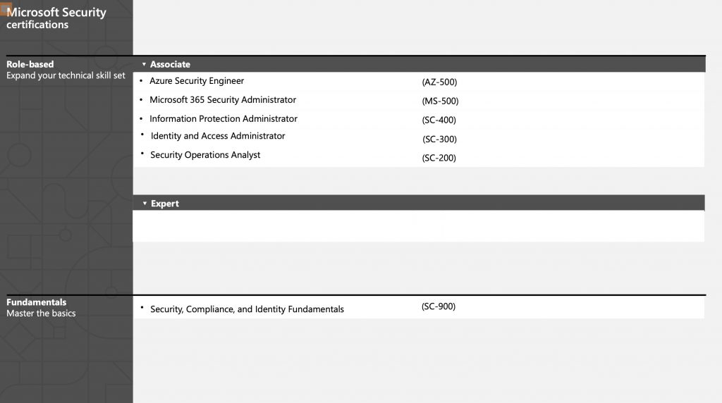 Microsoft Security Certifications 2021