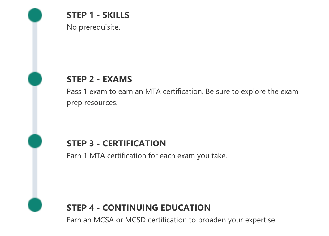 MTA Certification Path